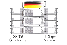 Germany-100Tb-Servers