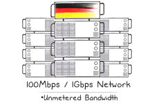 Germany-Unmetered-Server