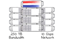 Netherlands-10Gbps-Servers