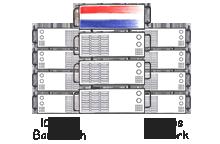 Netherlands-100TB-Servers