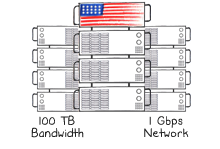 USA-100TB-Servers