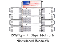 usa-Unmetered-Server