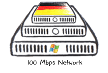 Germany-Windows-VPS